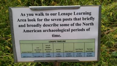Lenape Timeline